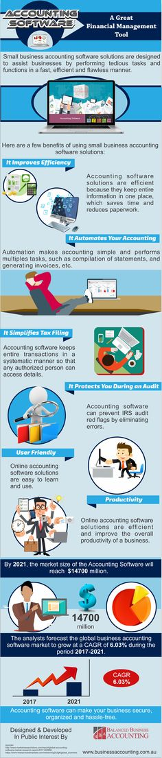 Small business accounting software solutions are designed to assist businesses by performing tedious tasks and functions in a fast, efficient and flawless manner.