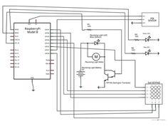 PiLarm: Portable Raspberry Pi RoomAlarm