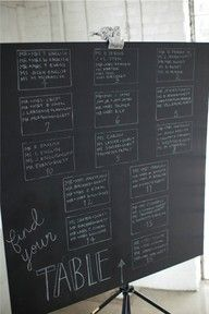 chalkboard seating assignments