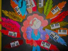Thank Heavens for Feathers! Music Terms, Turkey Feathers, Piano Teaching, Music Class, Music Games, Music Lessons, Young Children, Keyboard, Teaching Ideas