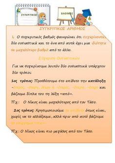 οι βαθμοι του επιθετου Kids Corner, Grammar, Greek, Teacher, School, Places, Professor, Teachers, Greece