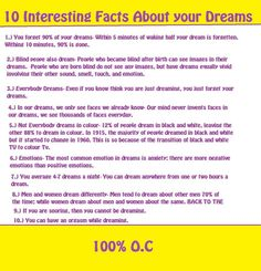 Dream facts ! With some odd spellings.