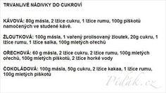 Zobrazit detail - Recept - Trvanlivé nádivky do vánočního cukroví - vynikající