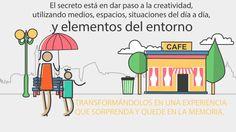 #guerrillamarketing #estrategiasdemarketing #explainervideo Guerrilla Marketing y estrategias de marketing