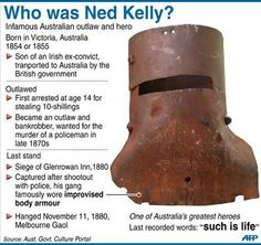 Australia bids farewell to Ned Kelly after 132 years