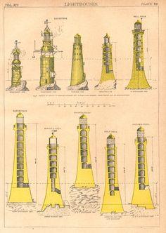 Pharology -study of lighthouses