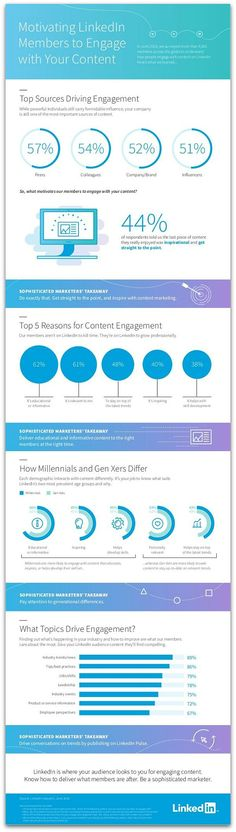Infographic: How to get more engagement on your LinkedIn posts   Articles   Main