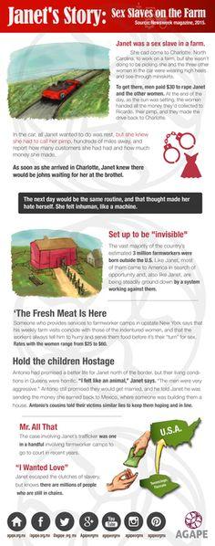 Janet's story: Sex slaves on the farm  #HazConciencia #HumanTrafficking #AGAPE #sexslaves #victim