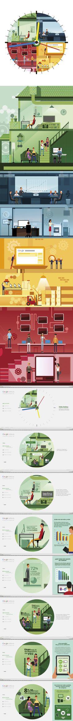 GOOGLE AdWords. on Behance