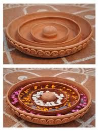 Image result for Indian terracotta Urli bowls