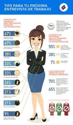16 errores más frecuentes durante una entrevista de trabajo.