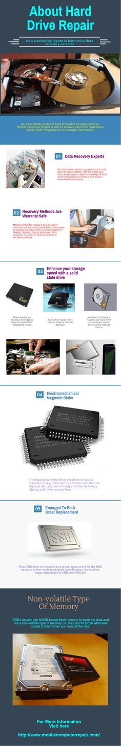 Mobile Computer Repair is an innovative and rapidly growing full-service IT consulting firm. We provide our clients with cutting-edge technologies and the know-how to apply them to their individual business models.  #mobile_computer_repair #hard_drive_recovery #pc_repair_near_me #hard_drive_repair #broken_computer_screen