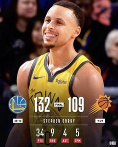 4381b0560e9 236 Best Golden State Warriors images in 2019