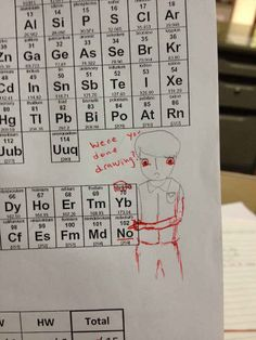 Reddit user Squeezymo was teaching science to 8th and 9th graders at a girls' school in Thailand when he noticed his students doodling on their work.