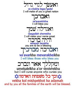 The Zion Blessing (B'Ivrit) - Adonai Blesses Israel. Israel Blesses the world… Hebrew Prayers, Biblical Hebrew, Hebrew Words, English To Hebrew, Learning A Second Language, Hebrew School, Learn Hebrew, Bible Knowledge, Word Study