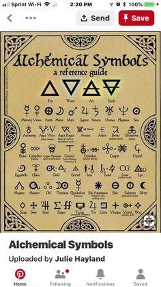 Gives a good description of symbols past and present. - - Gives a good description of symbols past and present.