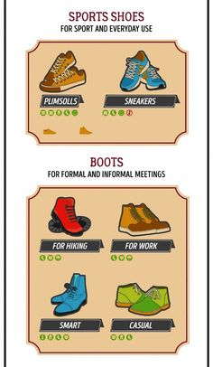 15 Style Rules That Every Man Should Know Amazing Life Hacks, Useful Life Hacks, Mens Style Guide, Men Style Tips, Fashion Infographic, Dog Phone, Clothing Hacks, Clothing Ideas, Mind Tricks