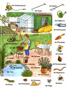 gardening – Gardening ideas - Home Decor ideas German Grammar, German Words, German Resources, Study German, Deutsch Language, Germany Language, German Language Learning, Picture Puzzles, World Languages