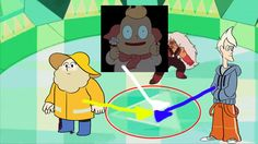 ONION THEORY: BUSTED: BUSTED 2 : stevenuniverse