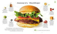 Skip the line! Shake Shack is sharing the secrets to their super popular ShackBurger, chocolate shakes and crinkle cut fries. Shake Shack Burger, Burger Recipes, Copycat Recipes, Sauce Recipes, Lunch Recipes, Plum Tomatoes, Cherry Tomatoes, How To Make Shakes, Thing 1