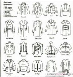 Fashion infographic & data visualisation Styles of Coats Infographic Description Styles of Coats - Infographic Source - Fashion Terminology, Fashion Terms, Fashion Design Drawings, Fashion Sketches, Fashion Illustration Techniques, Fashion Infographic, Chart Infographic, Types Of Jackets, Jacket Types