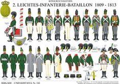 プレート193:バイエルン王国:1809年から1813年に第二軽歩兵大隊