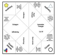 Here's a fortune teller for reviewing terms related to 2-D shapes.