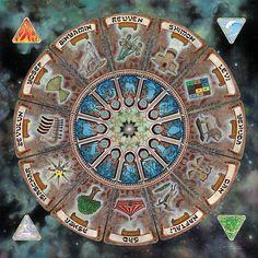 °12 Tribes ~ Hebrew Zodiac by James Mascarenaz