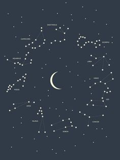 Constellation Poster by Andrew Martis | HOLSTEE