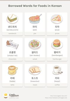 Words for Foods in Korean Chat to Learn Korean with Eggbun! Borrowed Words for Foods in Korean Chat to Learn Korean with Eggbun Korean Words Learning, Korean Language Learning, Chinese Language, Japanese Language, Learn Basic Korean, How To Speak Korean, Korean Slang, Korean Phrases, Hangul Alphabet