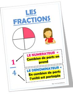 Display on fractions Math Activities For Kids, Math For Kids, Fun Math, Montessori Math, Montessori Education, Teaching Math, College Teaching, Education College, 1st Grade Worksheets