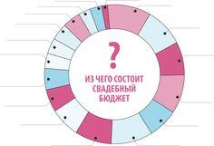 Агентство Европейских Свадеб Ксении Мироновой