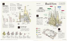 『井上雄彦とガウディ巡礼』Casa BRUTUS No. 173   カーサ ブルータス (Casa BRUTUS) マガジンワールド Information Design, Travel Information, Book Design, Layout Design, Composition Design, Editorial Design, Diagram, Design Inspiration, Graphic Design