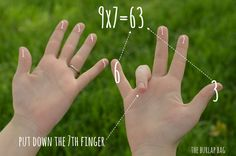 How to multiply by 9 using your fingers by theburlapbag #Arithmetic #Multiplication