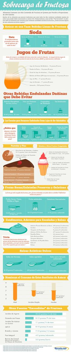 Very eye-opening infographic. We all need to pay more attention to NUTRITION LABELS on all the processed foods we are buying! Easier to buy foods that don't even have nutrition labels - aka vegetables, fruits, etc. Fitness Nutrition, Health And Nutrition, Health And Wellness, Health Facts, Health Diet, Fodmap, Healthy Cereal, Healthy Tips, Healthy Food
