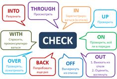 Фразовый глагол Check. Интересный тест в конце статьи #englishgrammar…
