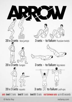 Everyone knows exercise plays an important role in our general health, but whether its a lack of motivation, the need to travel to the gym, the cost of equipment, or simply know-how, these supposed obstacles often stand in our way. In reality, all you need is yourself. Here's how you can get a full-body workout with nothing but your body.Keep your body fit everywhere. For more please visitneilarey.com