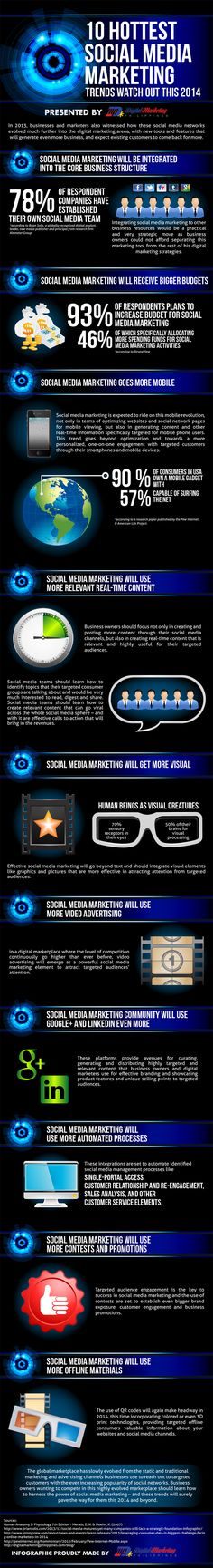10 hottest Social Media Marketing trends to watch out This 2014. #infographic #socialmedia #trends