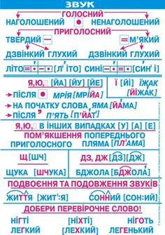 Ukrainian Language, Child Development, Jennifer Lopez, Storage Organization, Ukraine, Math, Learning, Blog, School