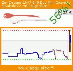 Zak Designs 1647-340 Duo Mini Couverts à Salade 22 cm Rouge/Blanc (Cuisine). Réduction de 56%! Prix actuel 10,73 €, l'ancien prix était de 24,26 €. http://www.adquisitio.fr/zak-designs/zak-designs-1647-340-duo