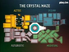 The Crystal Maze - gameshow from the 90's. Oh how I STILL love watching this programme!