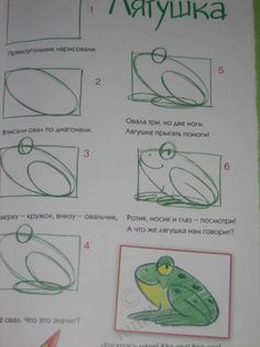 Image detail for -Art activities for kids step by step - a frog - a complicated drawing ...