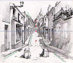 perspective 1 point fuite tout dpend de langle de - Dessiner Une Piece En Perspective Frontale
