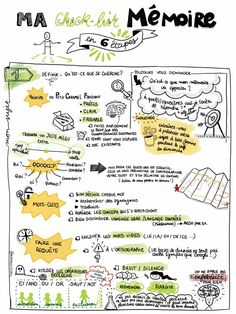 High School French, French Class, Movie Talk, French Teacher, Sketch Notes, Learn French, Teacher Resources, French Stuff, Teaching