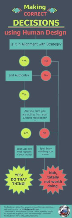 How to Make the Right Decision for you - Get your free chart at MyBodygraph.com - if you are ready for more, discover how Human Design can bring about Radical Transformation at http://www.jovianarchive.com/Audios/3/Advanced_Education?productId=276