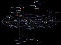 Resultado de imagem para fotos de estrelas