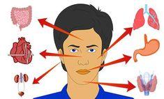 A kínai orvoslás szerint az arcunkról nagyon jól leolvasható, ha valamilyen betegségünk van. Az arc nem csak a lélek, de a testünk tükre is. Éppen ezért,