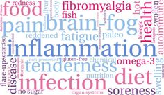 The #Foods That You Don't Know Are Leading to #Inflammation