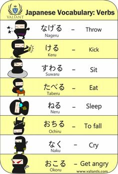 Pin by Effy Created on japanese Basic Japanese Words, Japanese Verbs, Japanese Phrases, Study Japanese, Japanese Kanji, Japanese Culture, Learning Japanese, Japanese School, Japanese Language Lessons