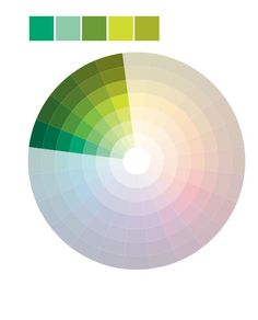 Here is an example of a small segment of the color wheel being used as an analogous scheme. If it didn't span from yellow-green to blue-green, it would almost come across as monochromatic. If you're interested in testing yourself on picking out the obvious and the more subtle hues, tints, and shades in an analogous scheme, the following examples are unlabeled.